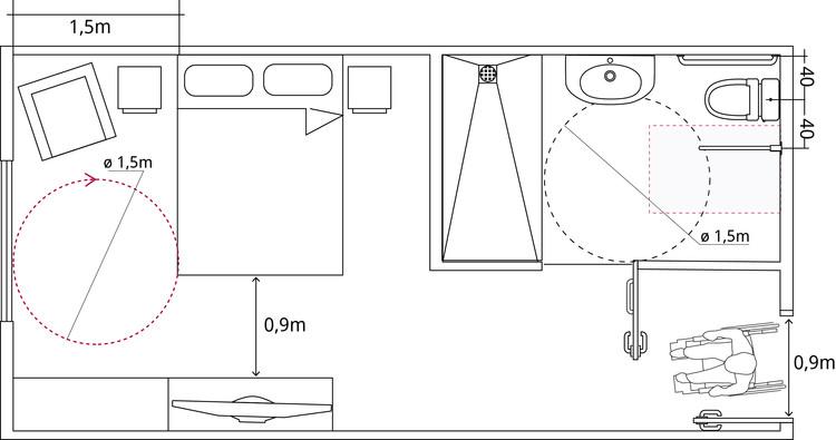 Distribución de espacios libres en habitación accesible de hotel. Image © Corporación Ciudad Accesible