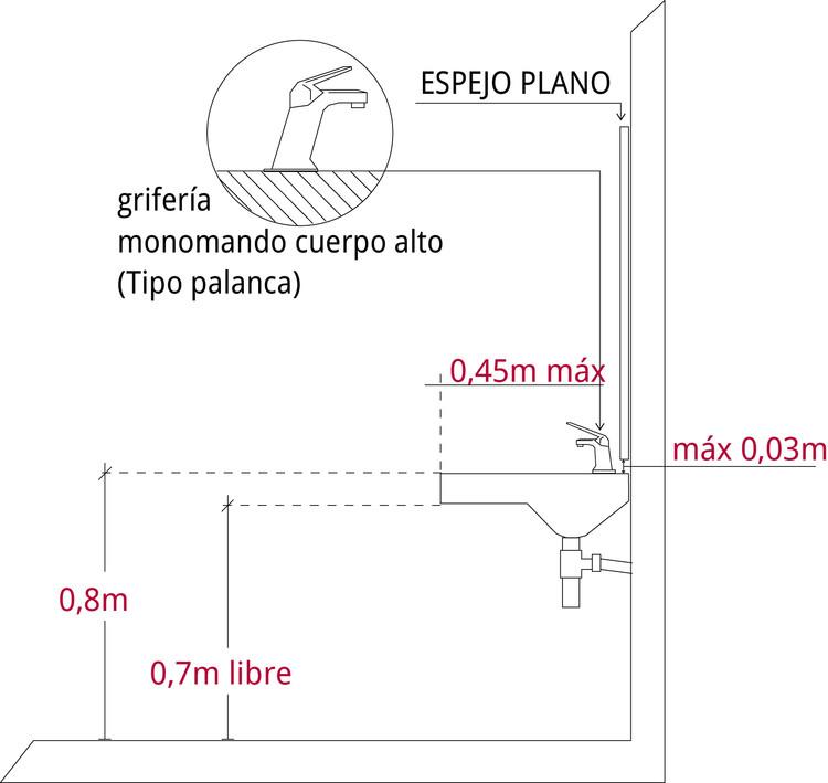 Requisitos para instalar un lavamanos. Image © Corporación Ciudad Accesible