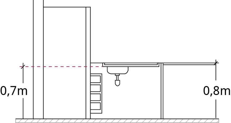 Una cocina accesible requiere de un espacio libre de 0,7 metros bajo el lavaplatos y de un espacio de trabajo de al menos 0,8 metros de ancho. Image © Corporación Ciudad Accesible