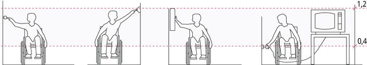 Alturas confortables de alcance. Image © Corporación Ciudad Accesible