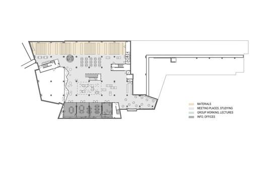 Basement Floor Functions Plan