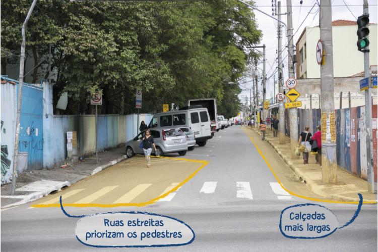 Foto e arte: Mariana Gil / WRI Brasil Cidades Sustentáveis