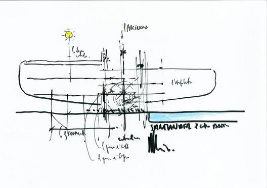 Sketch - Botín Center / Renzo Piano Building Workshop