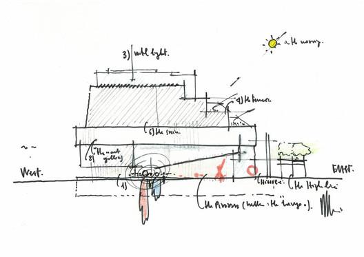 Sketch - Whitney Museum / Renzo Piano Building Workshop + Cooper Robertson