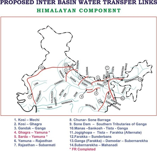 Himalayan Component of the ILR Project. Image via National Water Development Agency