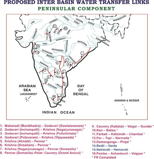 The Peninsular Component of the ILR Project. Image via National Water Development Agency