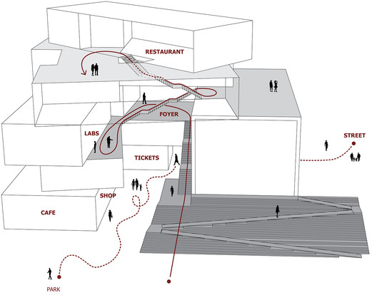 Squares Diagram