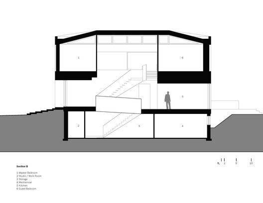 Section B-B'