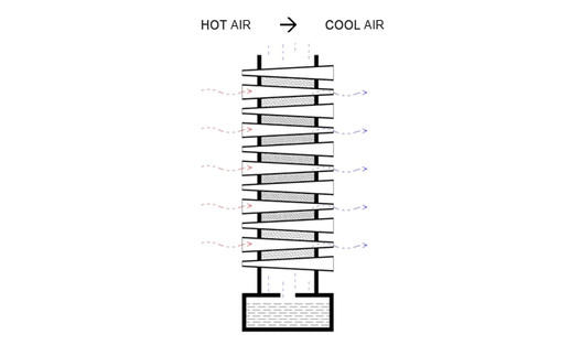 This Innovative Cooling Installation Fights Soaring