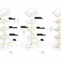 Cortesia de Architects Collective