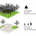 Diagrama de espaços verdes 3