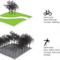 Diagrama de espaços verdes 2