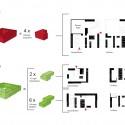 Tipologias de habitação 3