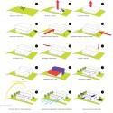 Diagramas © Urban Media