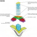 Diagrama 6 - Programa