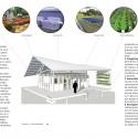 Elementos - Sustentabilidade