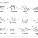 Diagramas conceptuais