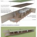 Esquema construtivo Bangalô