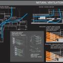 Esquemas da ventilação natural