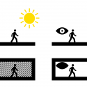 Sol e Segurança