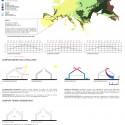 Mapa bioclimático