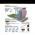 Infografia sistema interatividade