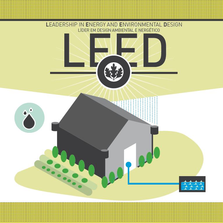 Infográfico: Certificação LEED, © Megan Jett