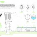 Cortesia de Ofer Bilik Architects