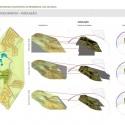 Análise Bioclimática 2