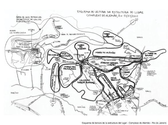 O esquema de leitura da estrutura do lugar / Jorge Mário Jauregui, Cortesia de  Jorge Mário Jauregui