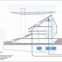 Corte esquema hidráulico