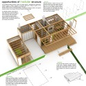 Oeste © 2012 Association of Collegiate Schools of Architecture