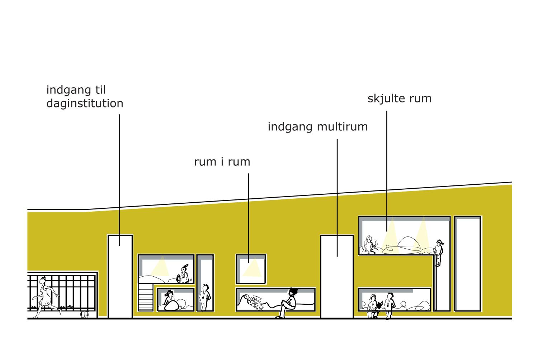 Daycare Center Floor Plan Galeria De Bernts Have Daycare Center Henning Larsen
