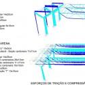 Diagrama estrutural