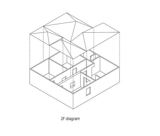 2f diagram