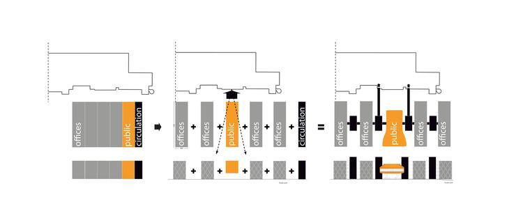 public_private diagram