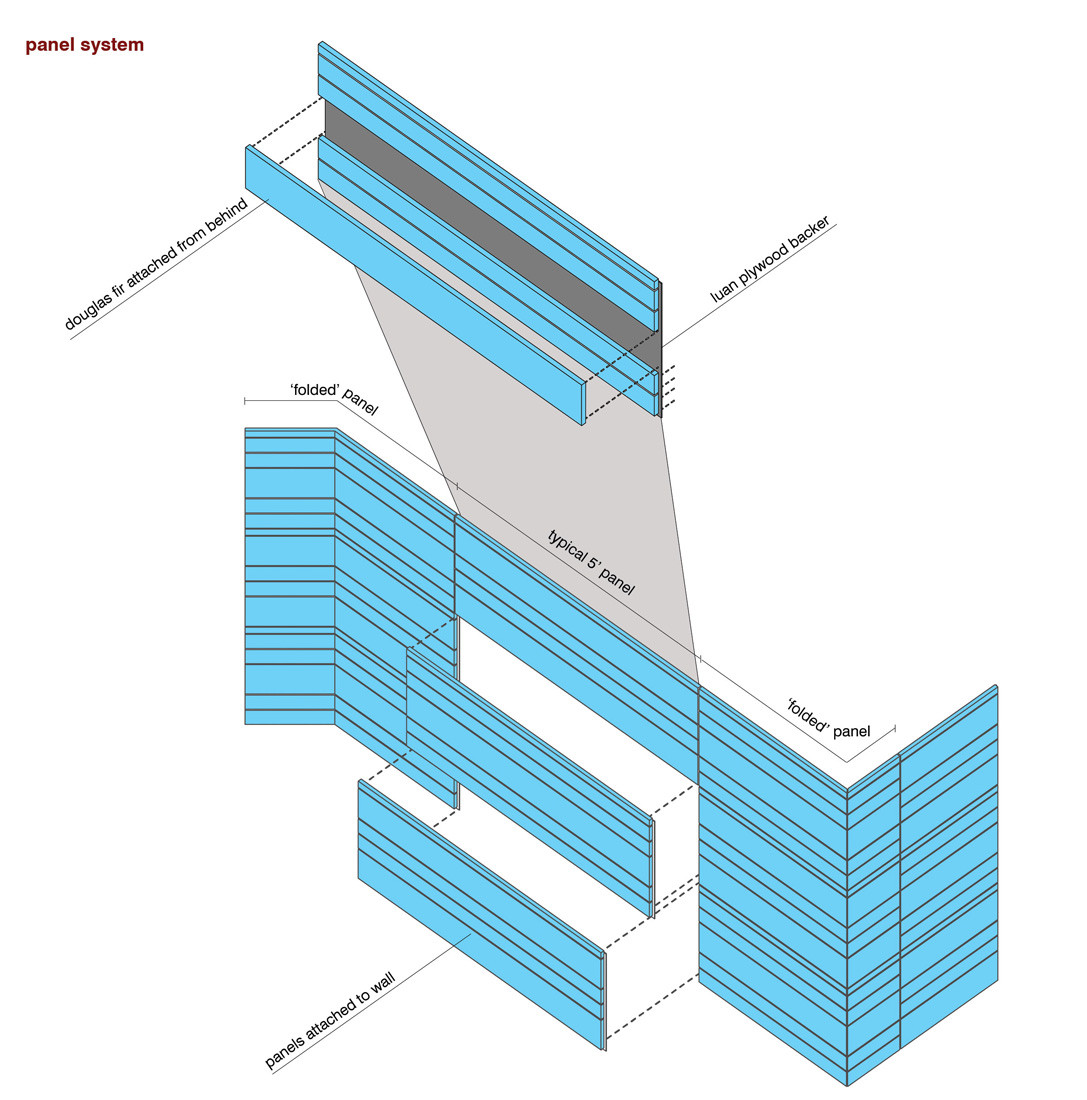 Gallery Of AxD Gallery Studio AxD Architecture By Design - Architecture by design