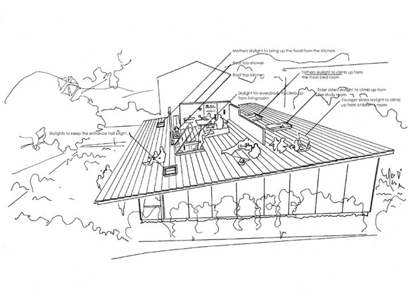 Gallery Of Roof House Tezuka Architects 5 Z1000 Wiring Diagram