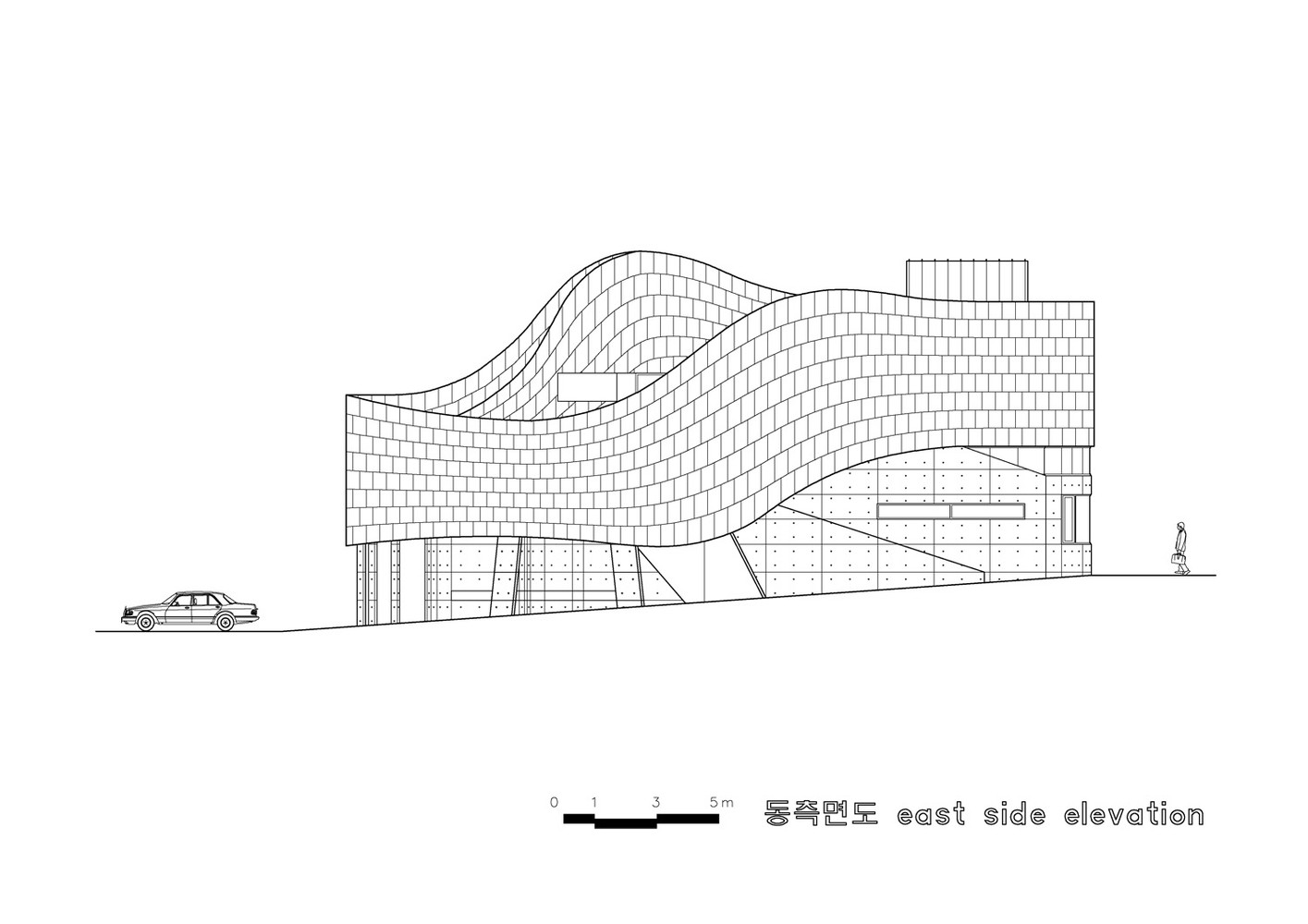 Bu Yeon Dang,Elevation