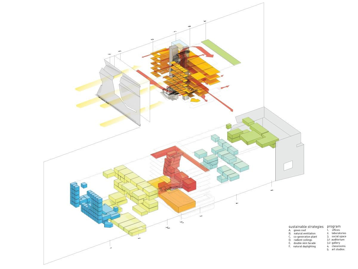 Gallery of the cooper union for the advancement of science for Spring 4 architecture diagram