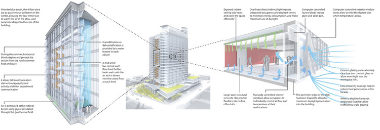 Manitoba Hydro Kpmb Architects Archdaily