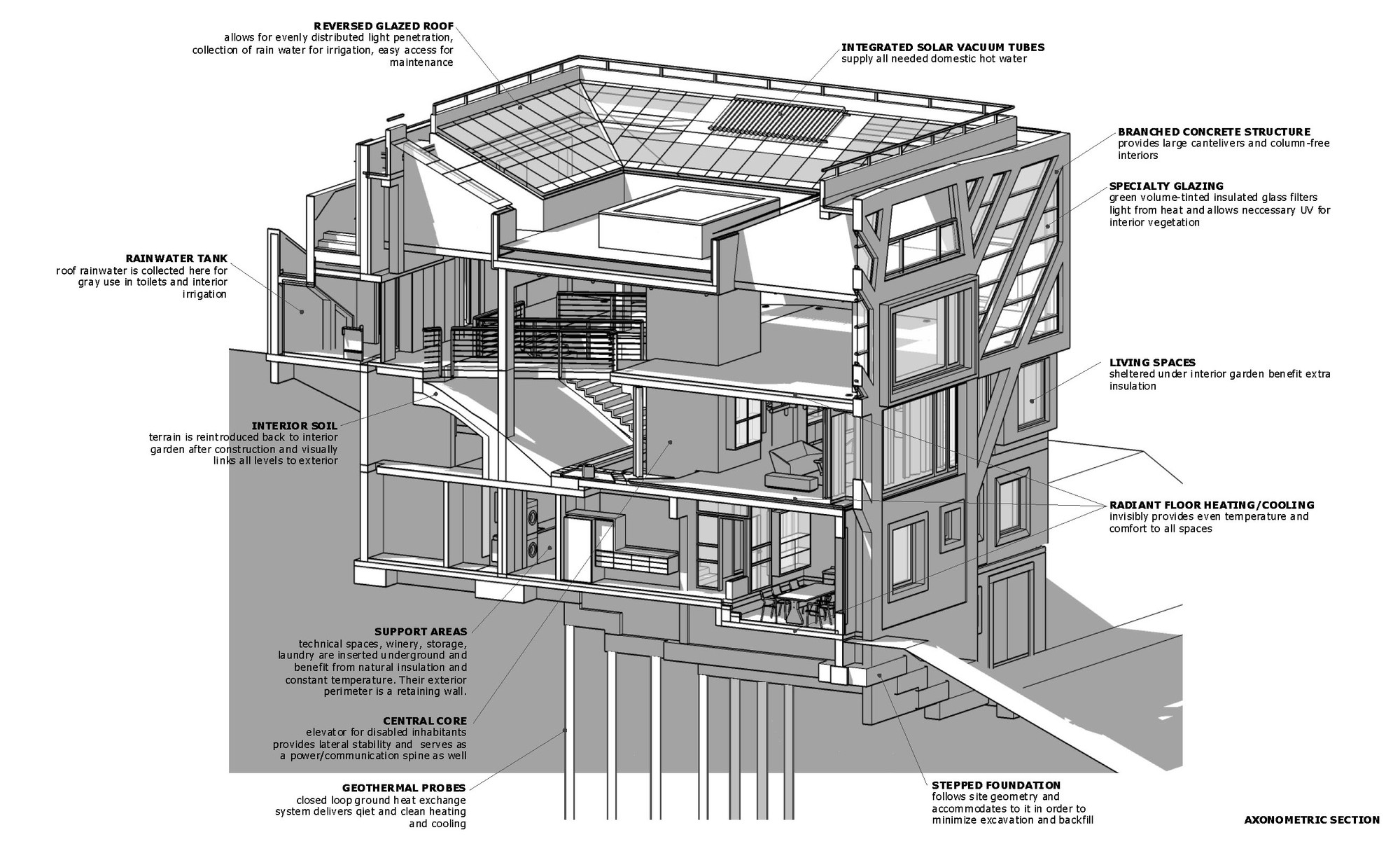 House 3d Gallery Of Large Home Tree Ignatov Architects 42