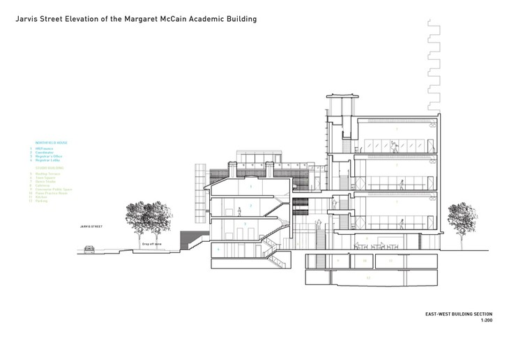Architecture School Plan the national ballet school / kpmb architects | archdaily