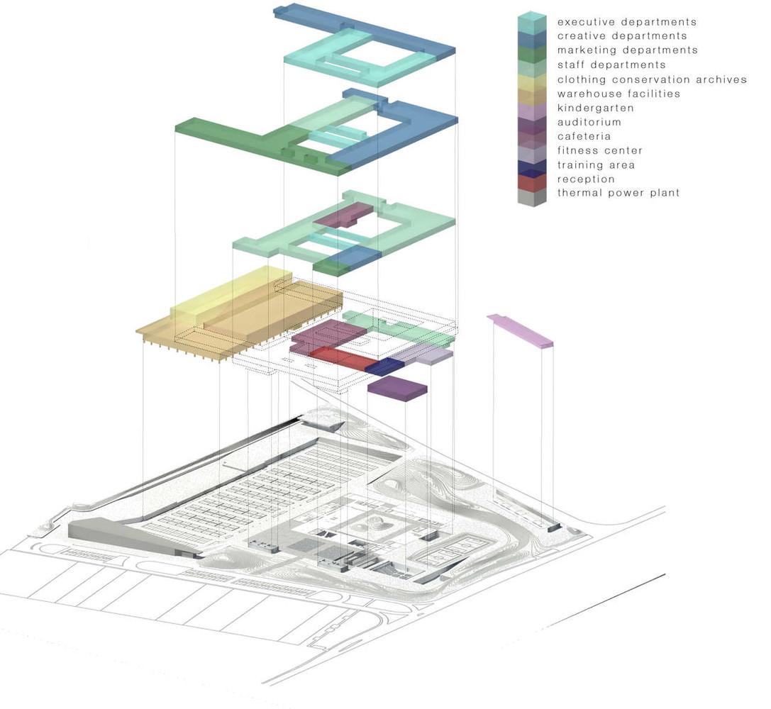 Gallery Of Diesel Headquarters Studio Ricatti 30 Power Plant Diagram Headquartersaxon