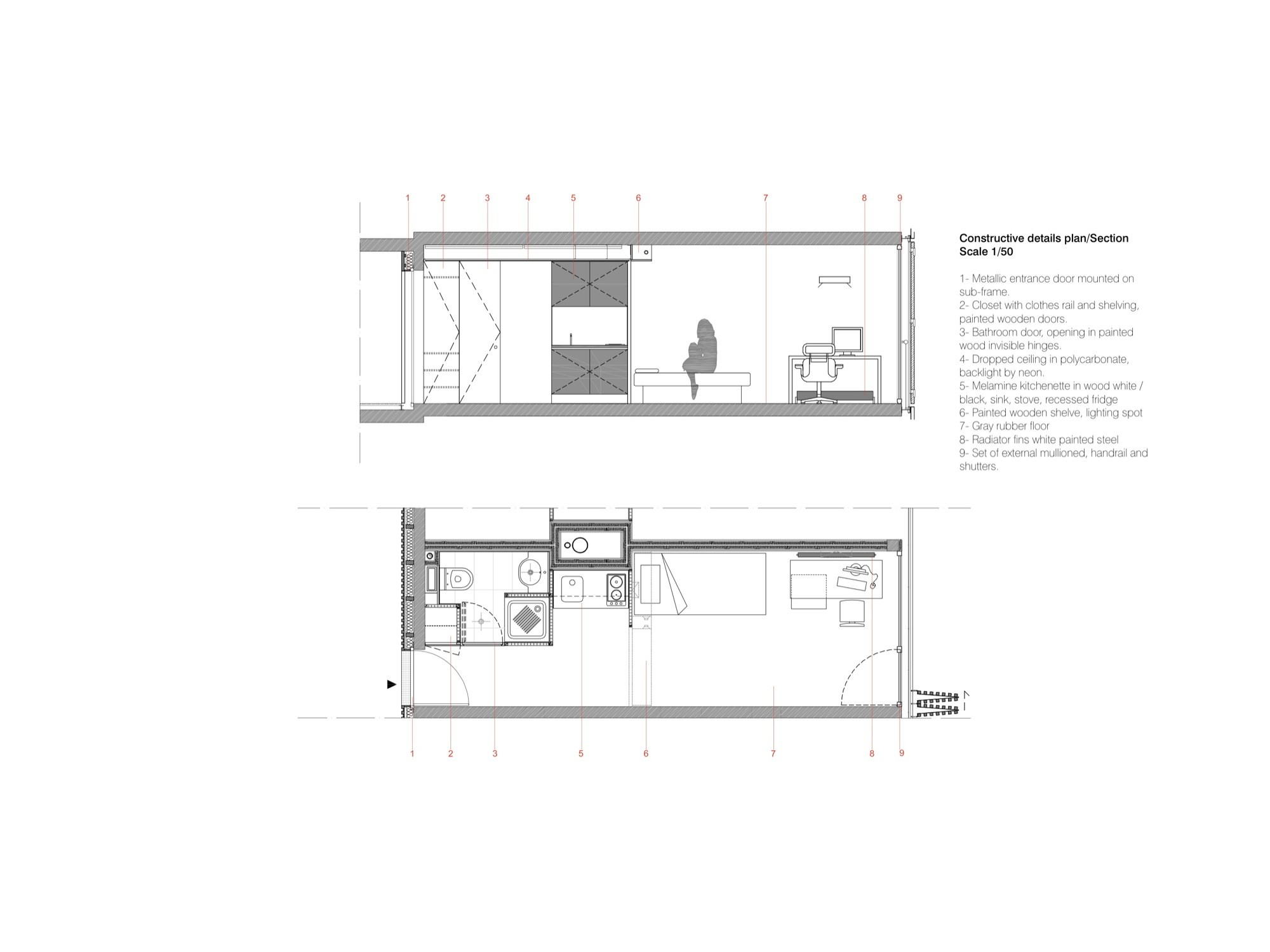Building Multi Apartment Facilities