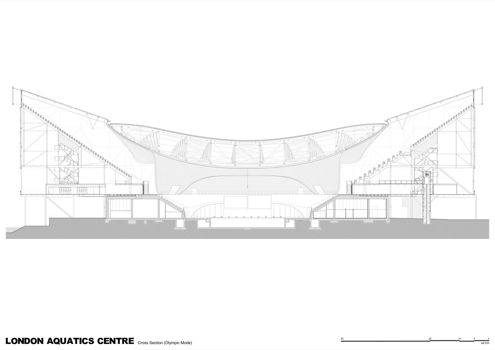 Gallery Of London Aquatics Centre For 2012 Summer Olympics