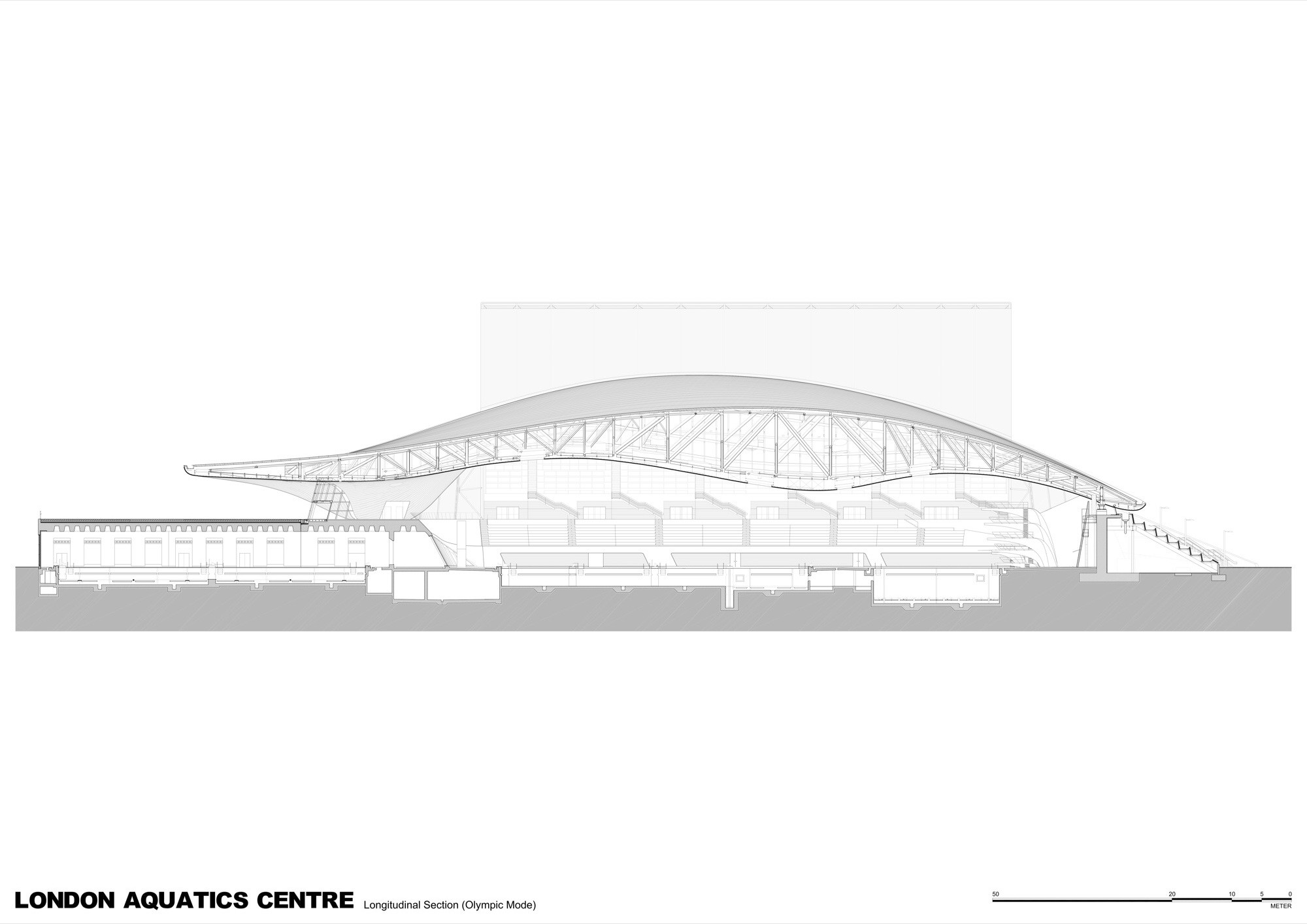 olympic swimming pool 2012. Longitudinal Section (Olympic Mode) Olympic Swimming Pool 2012 N