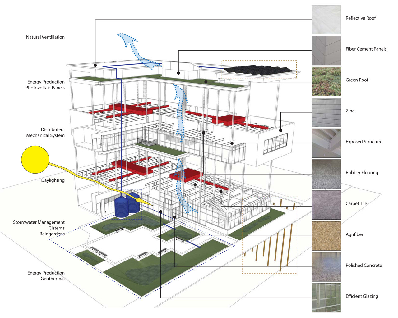 Gallery Of Sustainable Urban Science Center Smp