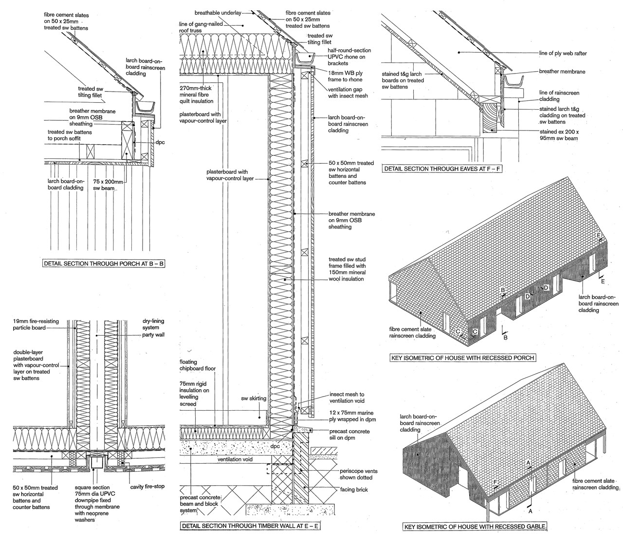 House Mechanical Room Size