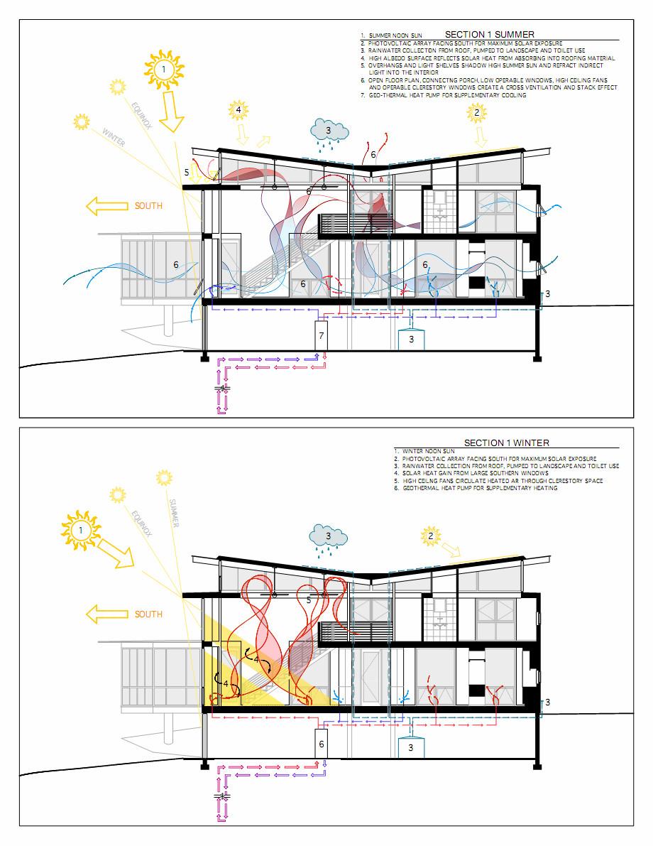 Image Result For House Plan Design